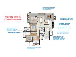 Foto do Apartamento-Apartamento à venda, Jardim, Santo André, SP