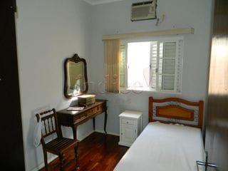 Foto do Casa-Casa para locação, Jardim São Luiz, Ribeirão Preto.